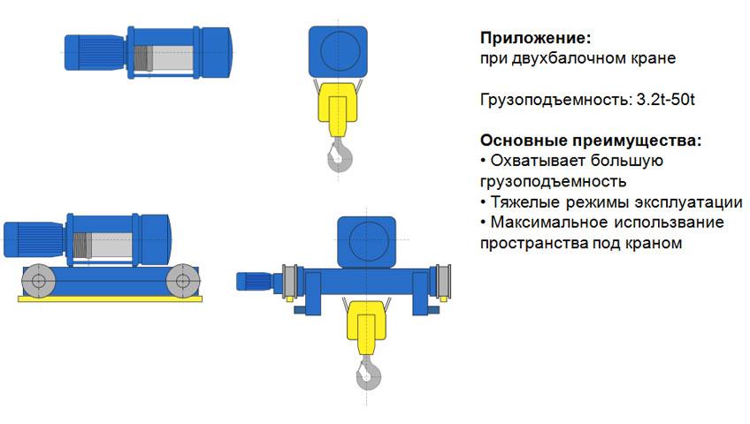 2-Электротельфер стационарный
